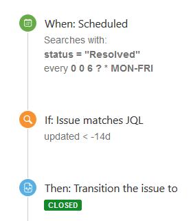 Exemple fermeture d'un ticket avec le plugin Automation for Jira