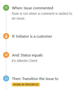 Exemple de transition automatique sur un commentaire, plugin Automation for Jira